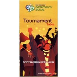 Calendario Campeonato Mundial de Fútbol Alemania 2006