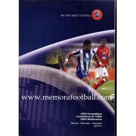 UEFA Competitions 2010/11 Resultados. Informe Oficial